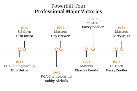 tour winners graphic